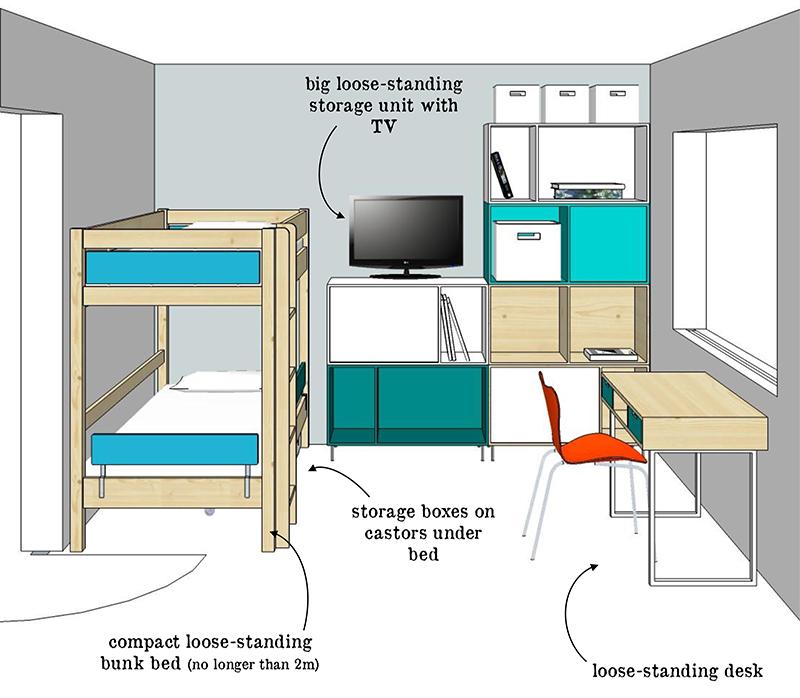 Boys Room Layout 4 | Design Monarchy