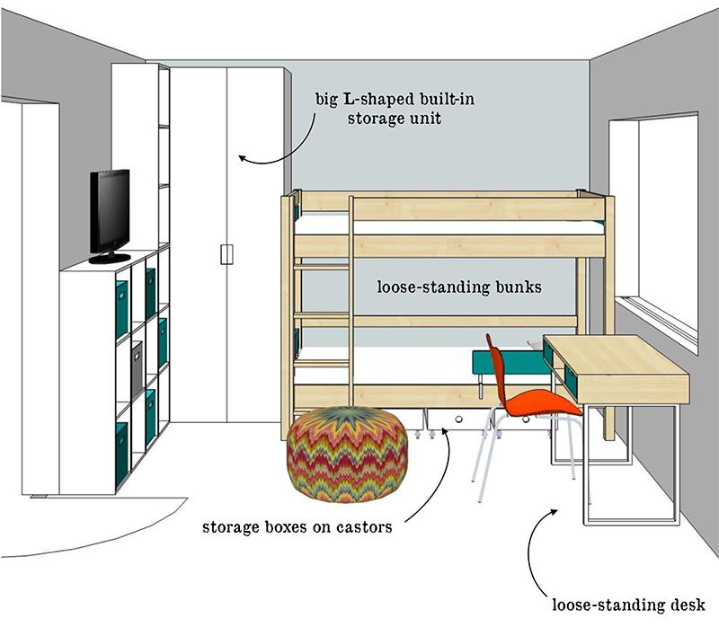 Boys Room Layout 5 | Design Monarchy